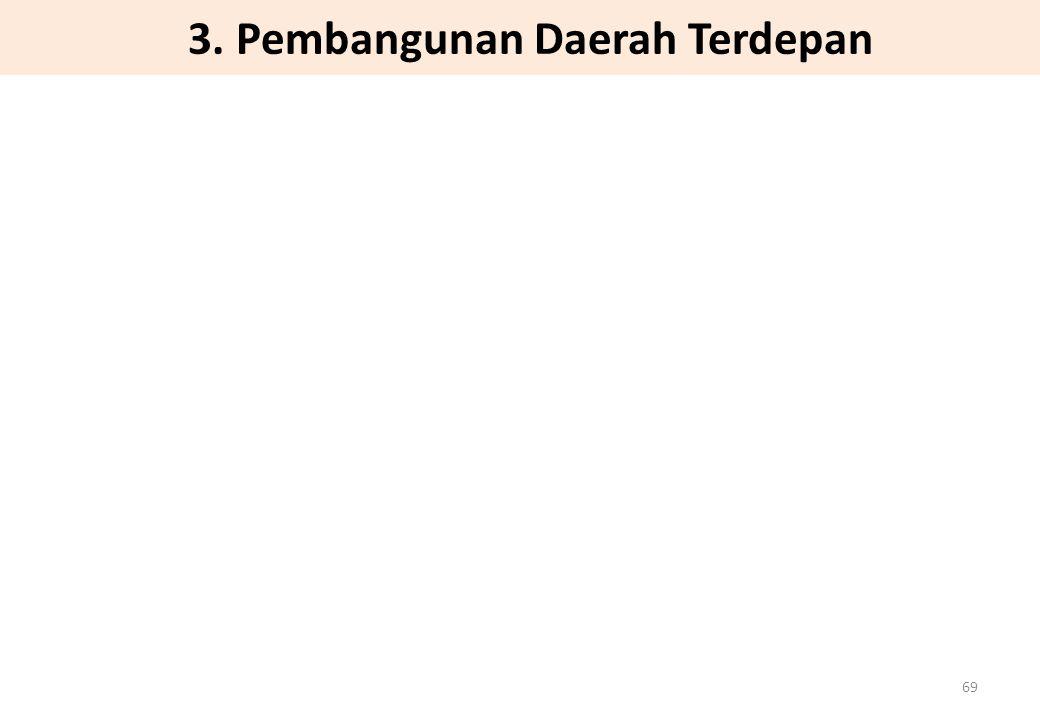 3. Pembangunan Daerah Terdepan
