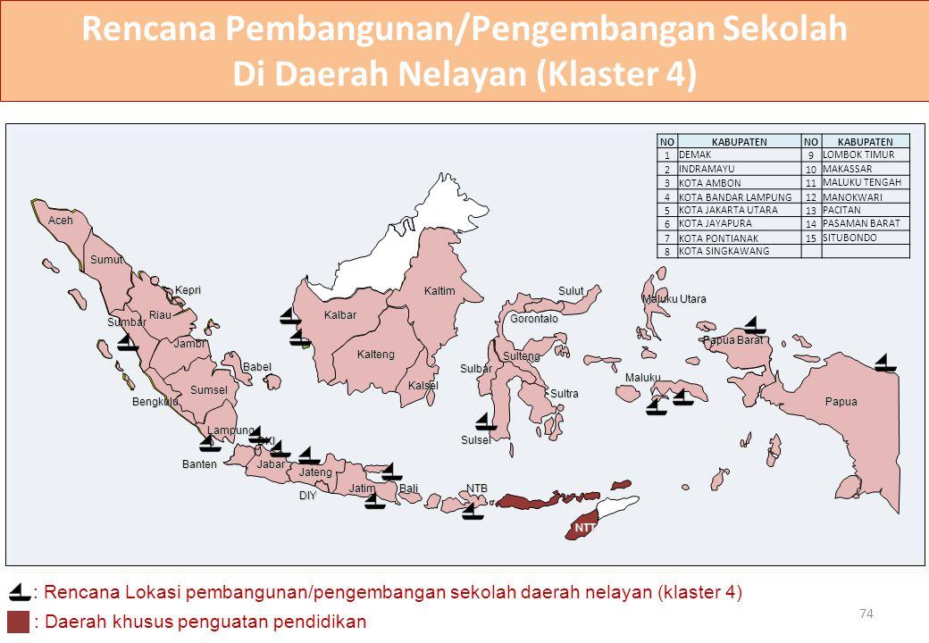 Rencana Pembangunan/Pengembangan Sekolah Di Daerah Nelayan (Klaster 4)
