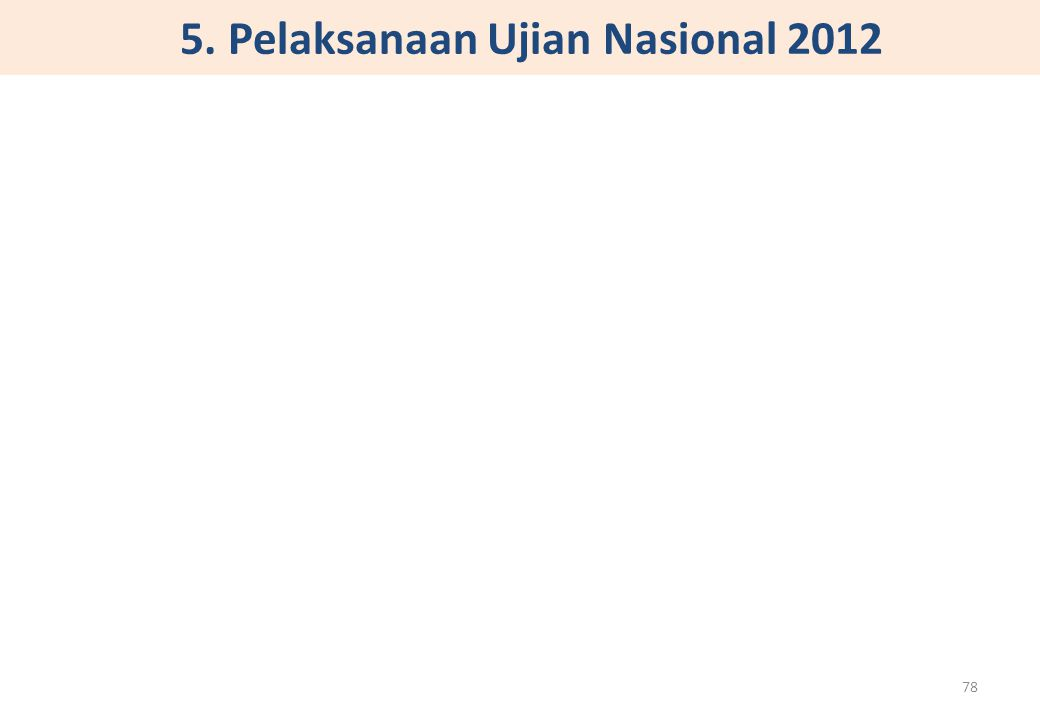 5. Pelaksanaan Ujian Nasional 2012