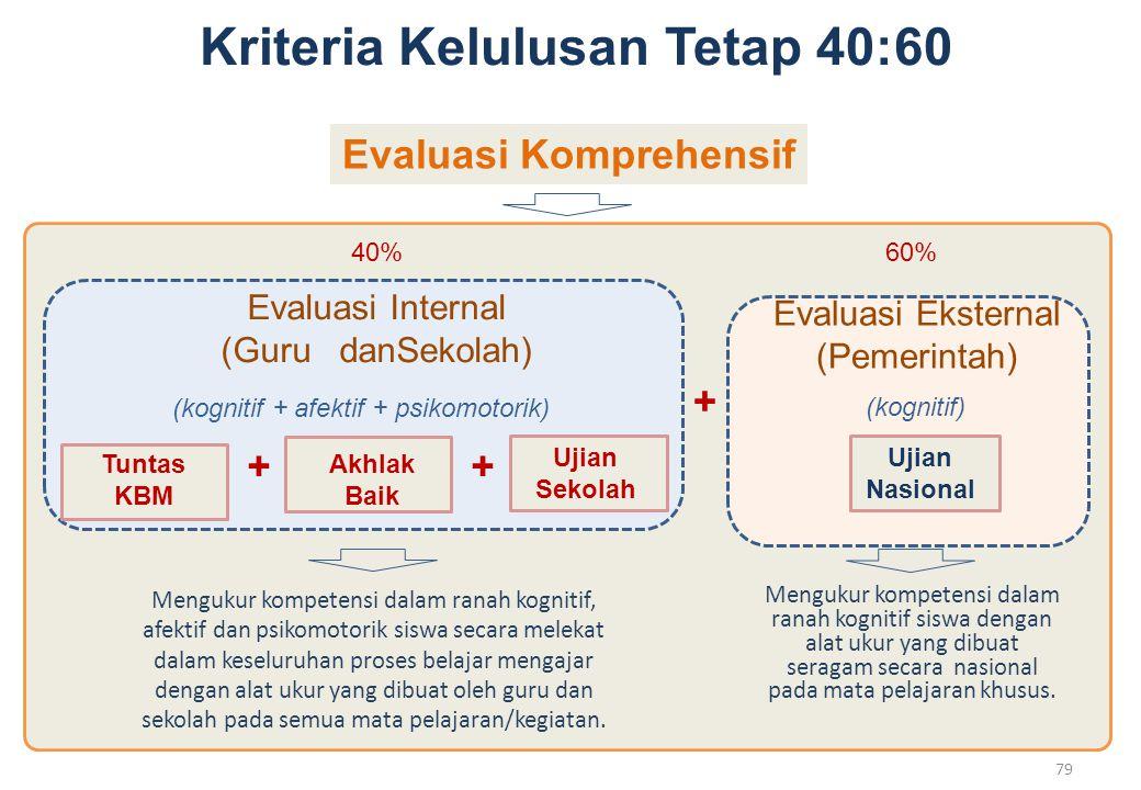 Kriteria Kelulusan Tetap 40:60 Evaluasi Komprehensif