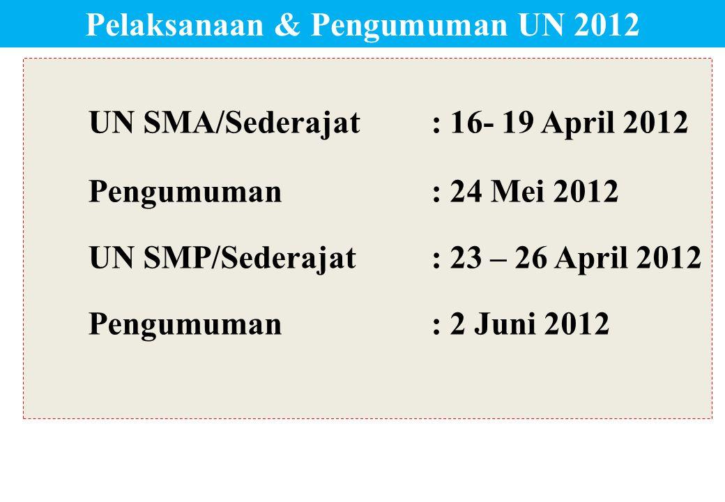 Pelaksanaan & Pengumuman UN 2012