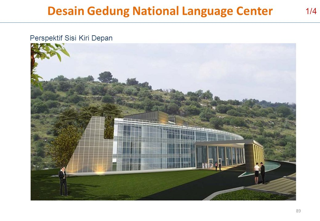 Desain Gedung National Language Center