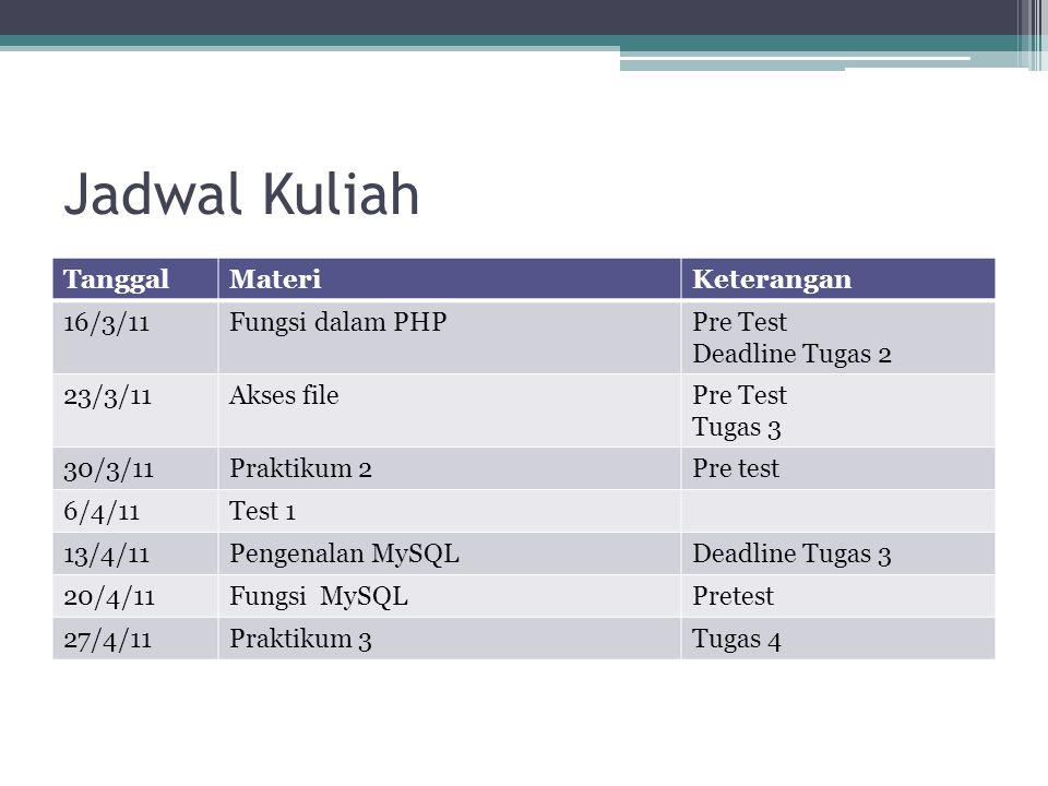 Jadwal Kuliah Tanggal Materi Keterangan 16/3/11 Fungsi dalam PHP