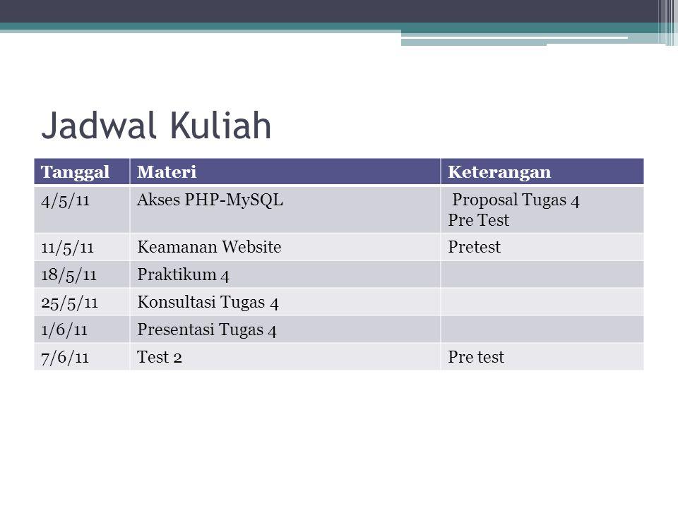 Jadwal Kuliah Tanggal Materi Keterangan 4/5/11 Akses PHP-MySQL