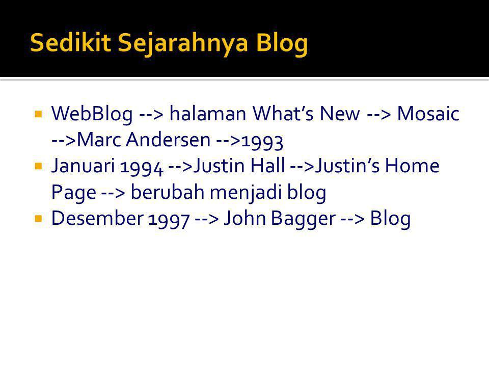 Sedikit Sejarahnya Blog