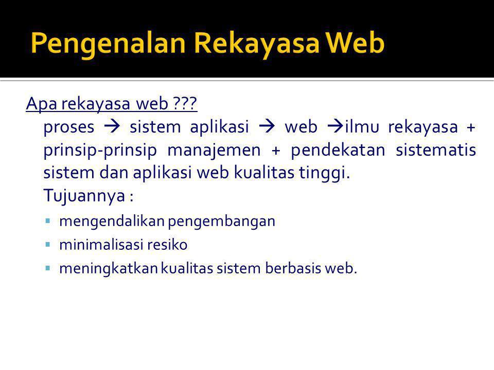 Pengenalan Rekayasa Web