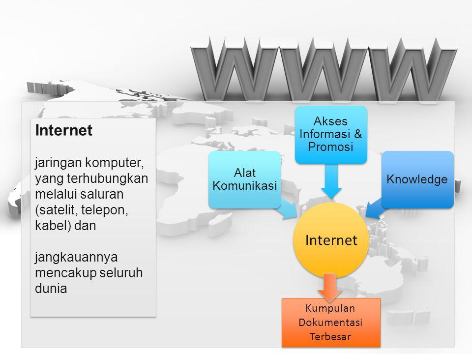 Internet Alat Komunikasi. Akses Informasi & Promosi. Knowledge. Kumpulan Dokumentasi Terbesar. Internet.