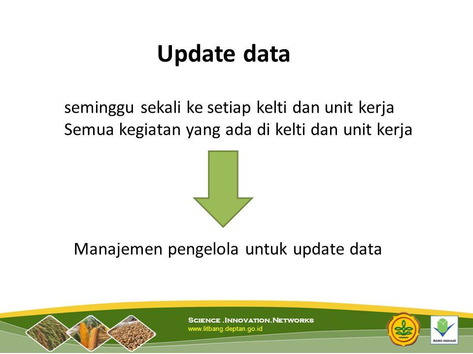 Update data seminggu sekali ke setiap kelti dan unit kerja