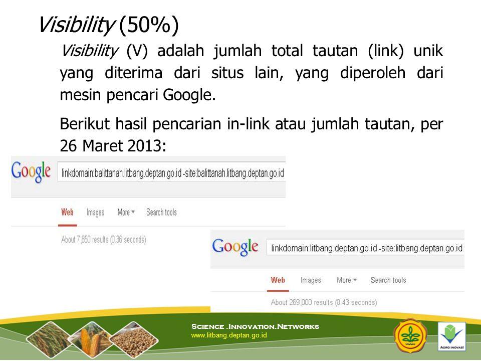 Visibility (50%) Visibility (V) adalah jumlah total tautan (link) unik yang diterima dari situs lain, yang diperoleh dari mesin pencari Google.