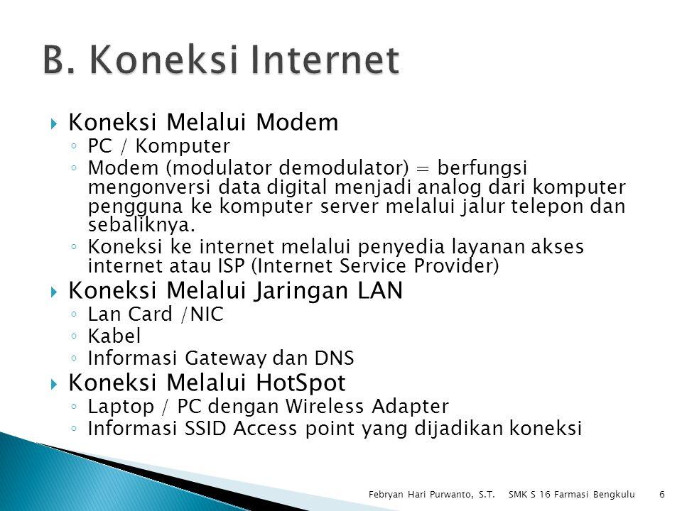 B. Koneksi Internet Koneksi Melalui Modem Koneksi Melalui Jaringan LAN