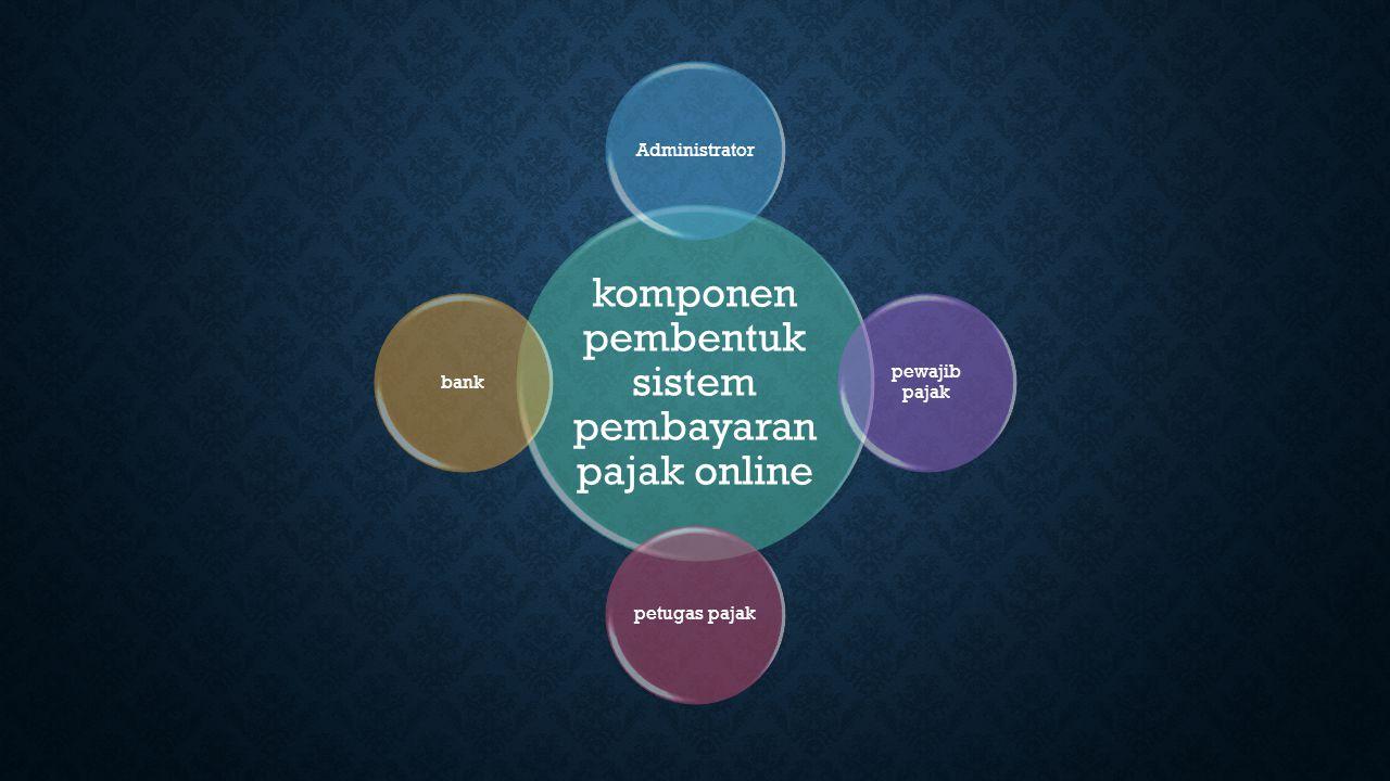 komponen pembentuk sistem pembayaran pajak online