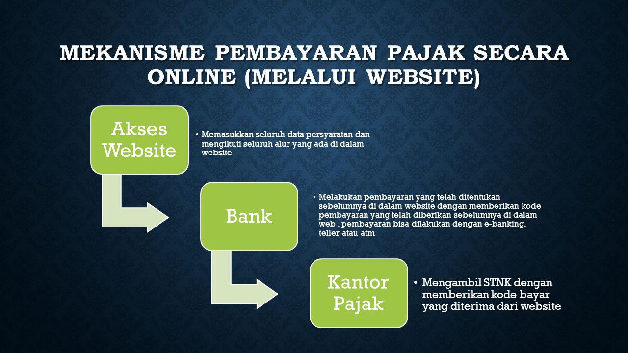 Mekanisme Pembayaran Pajak Secara Online (Melalui Website)