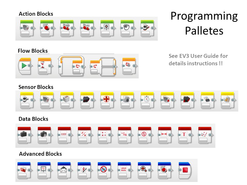 Programming Palletes Action Blocks Flow Blocks