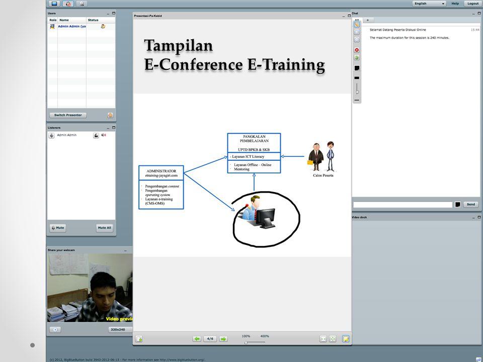 Tampilan E-Conference E-Training