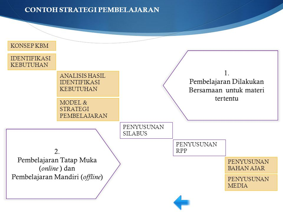 Pp Paudni Regional I Bandung Ppt Download