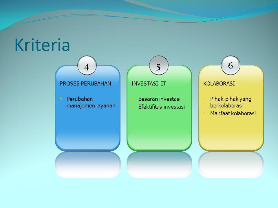 Kriteria 4 5 6 PROSES PERUBAHAN Perubahan manajemen layanan