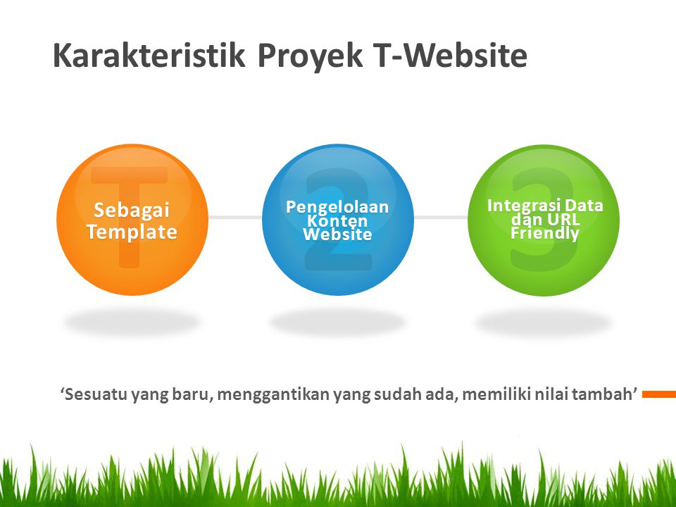 Pengelolaan Konten Website Integrasi Data dan URL Friendly