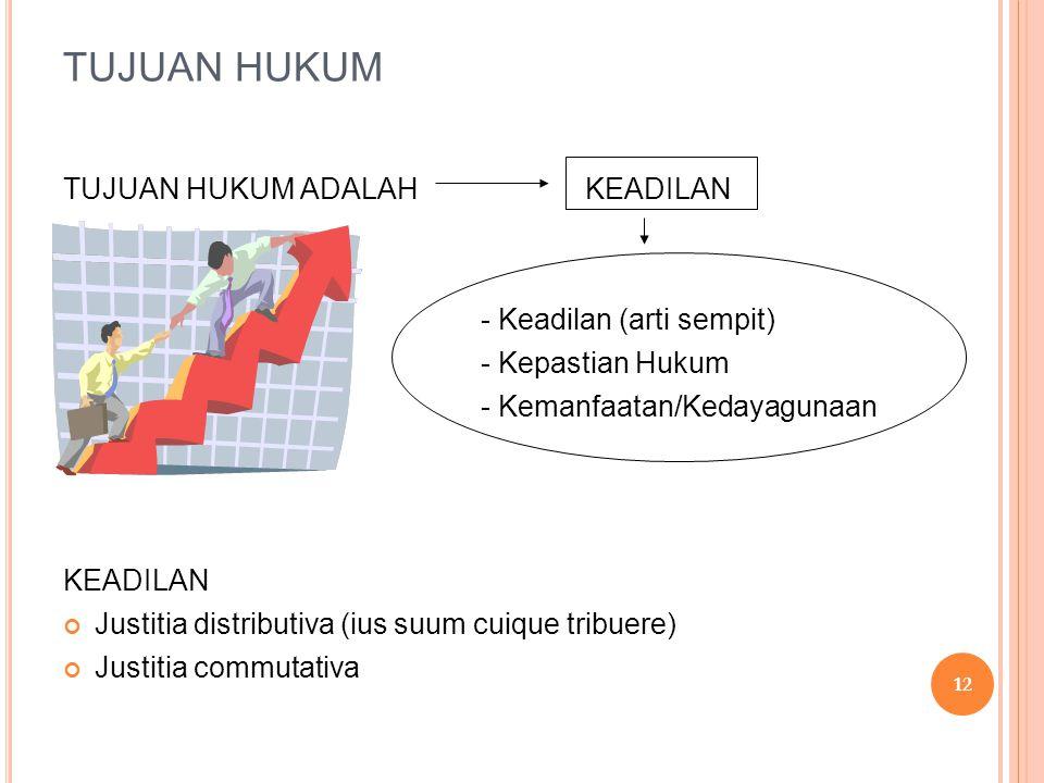 TUJUAN HUKUM TUJUAN HUKUM ADALAH KEADILAN - Keadilan (arti sempit)