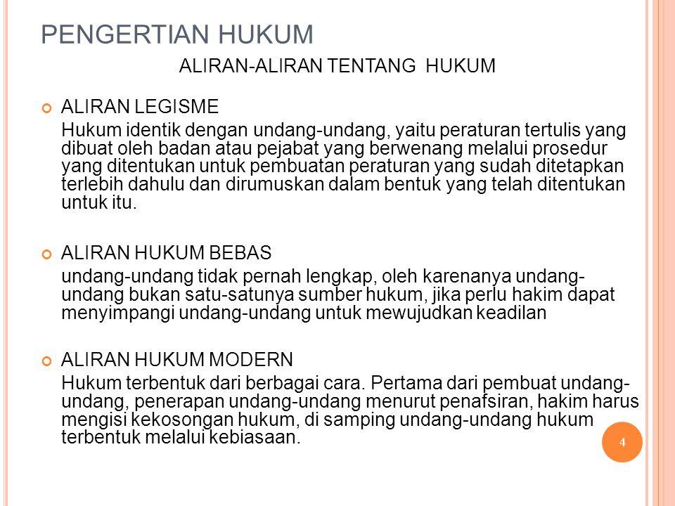 ALIRAN-ALIRAN TENTANG HUKUM