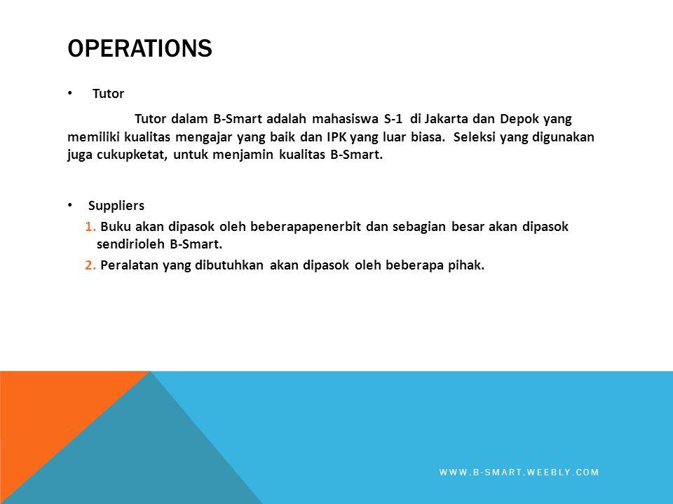Operations Tutor.