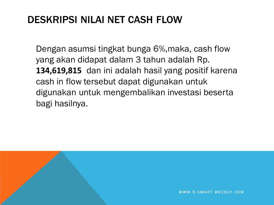 DESKRIPSI NILAI NET CASH FLOW