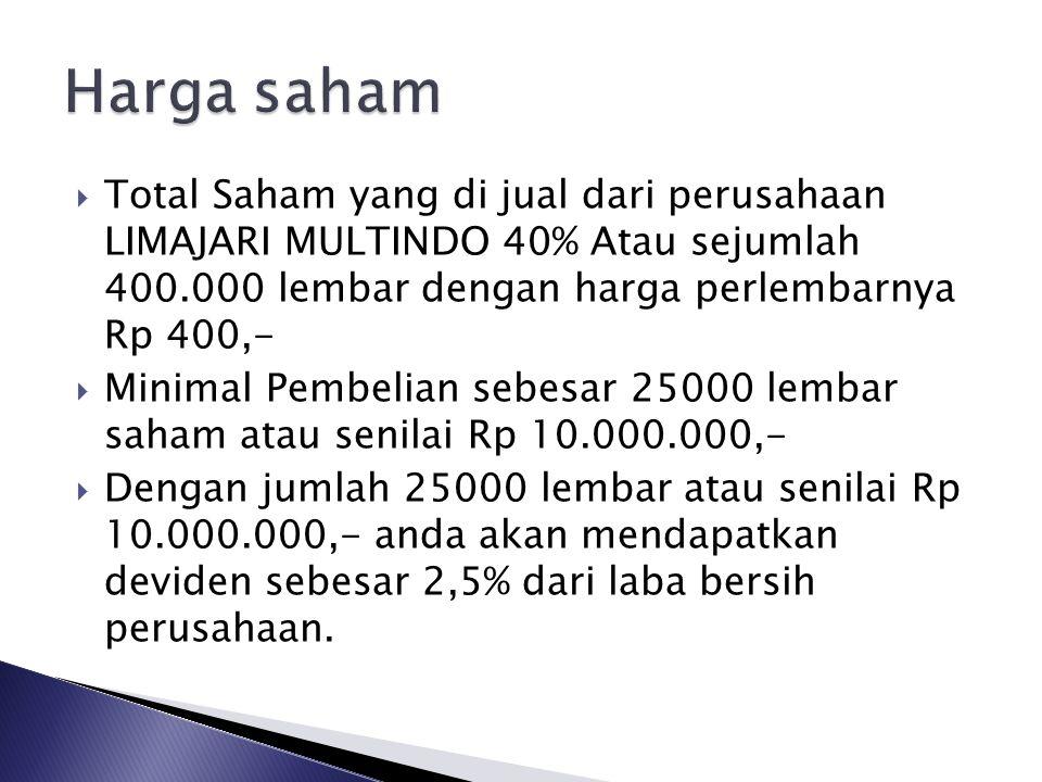Harga saham Total Saham yang di jual dari perusahaan LIMAJARI MULTINDO 40% Atau sejumlah 400.000 lembar dengan harga perlembarnya Rp 400,-