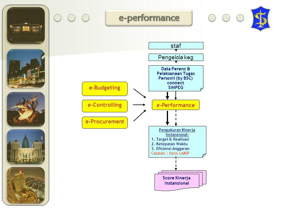 e-performance staf Pengelola keg e-Budgeting e-Controlling