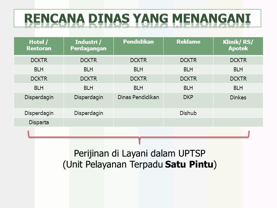 Rencana DINAS YANG MENANGANI Industri / Perdagangan