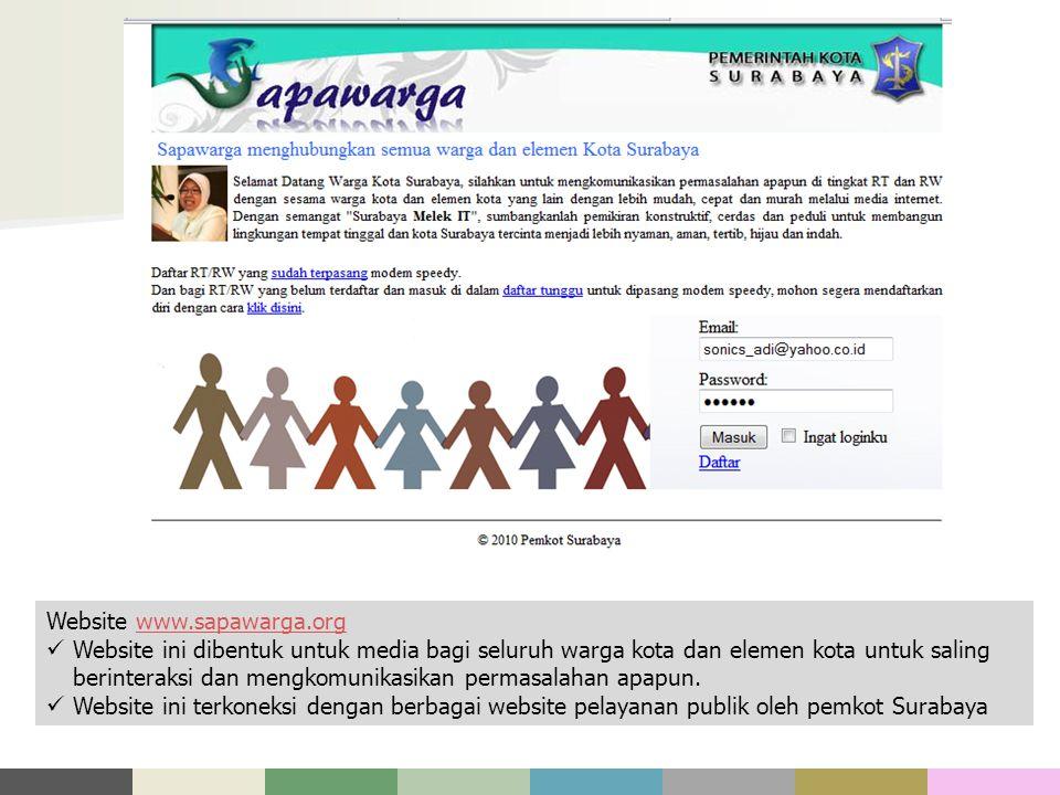 Website www.sapawarga.org