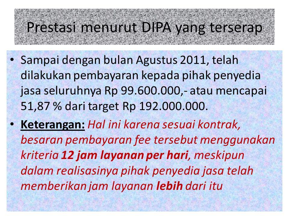Prestasi menurut DIPA yang terserap