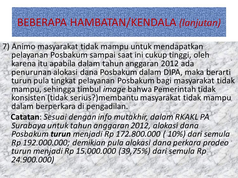 BEBERAPA HAMBATAN/KENDALA (lanjutan)