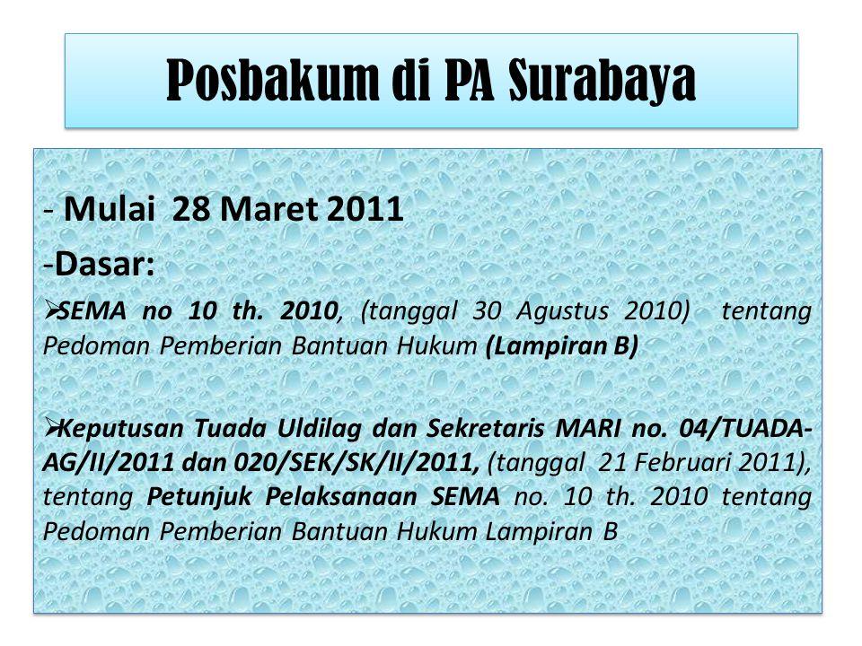 Posbakum di PA Surabaya