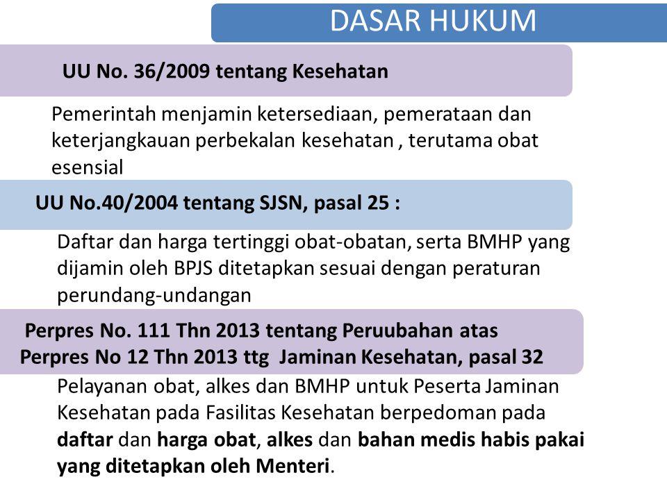 UU No. 36/2009 tentang Kesehatan