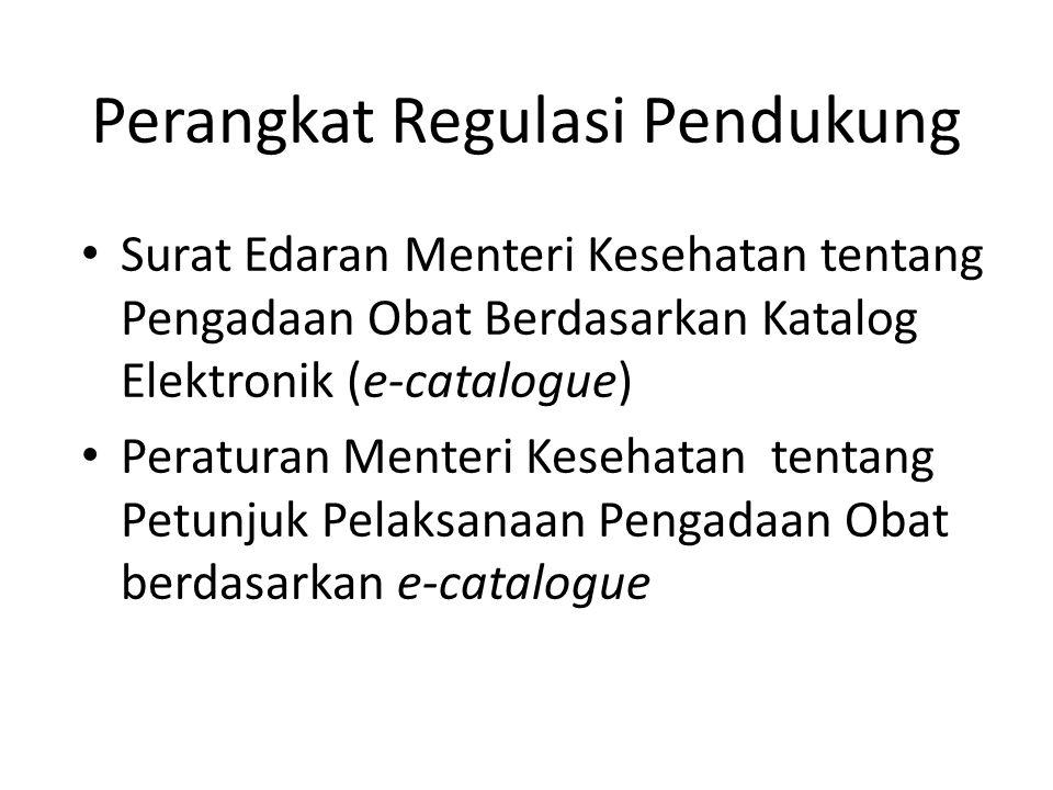 Perangkat Regulasi Pendukung