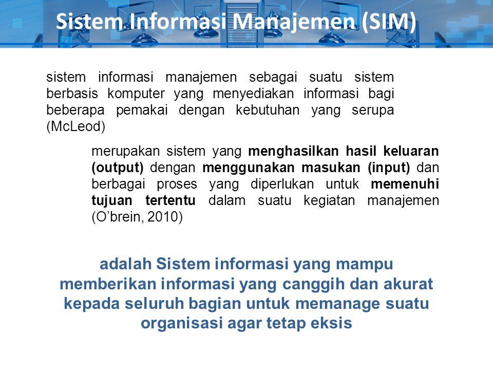 Sistem Informasi Manajemen (SIM)