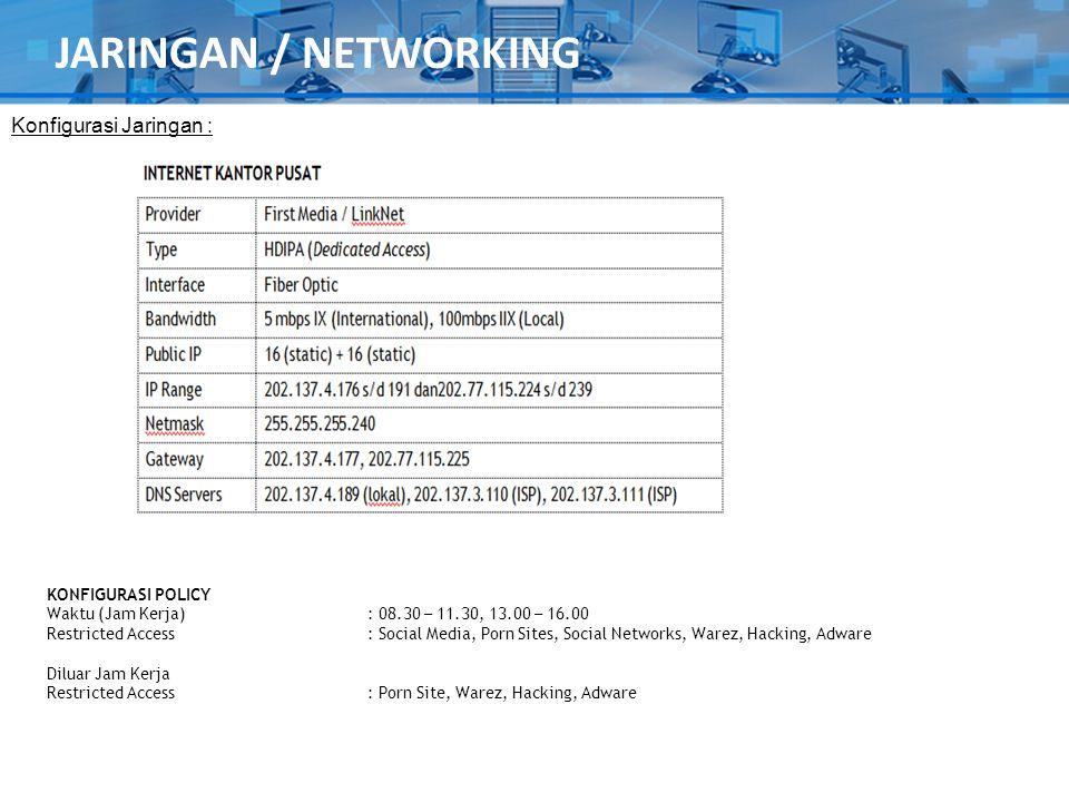 JARINGAN / NETWORKING Konfigurasi Jaringan : KONFIGURASI POLICY