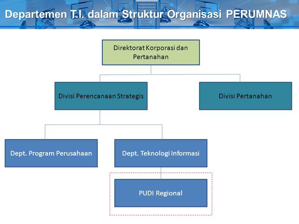 Departemen T.I. dalam Struktur Organisasi PERUMNAS