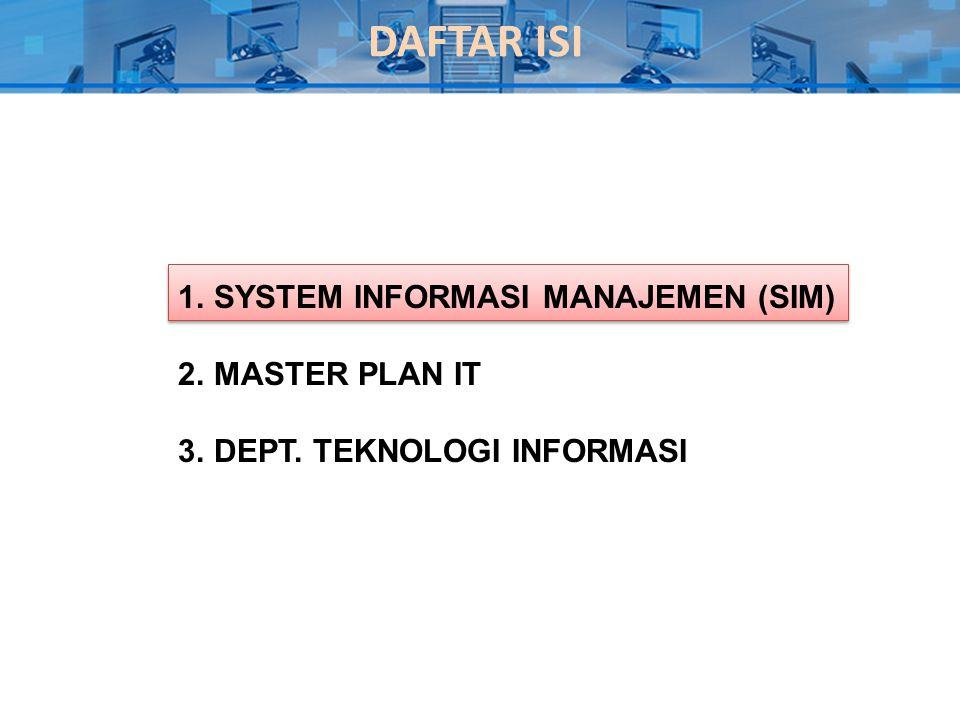 DAFTAR ISI SYSTEM INFORMASI MANAJEMEN (SIM) MASTER PLAN IT