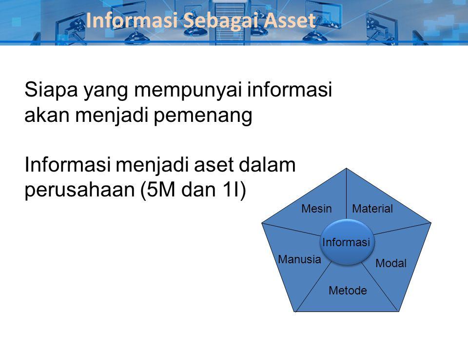 Informasi Sebagai Asset