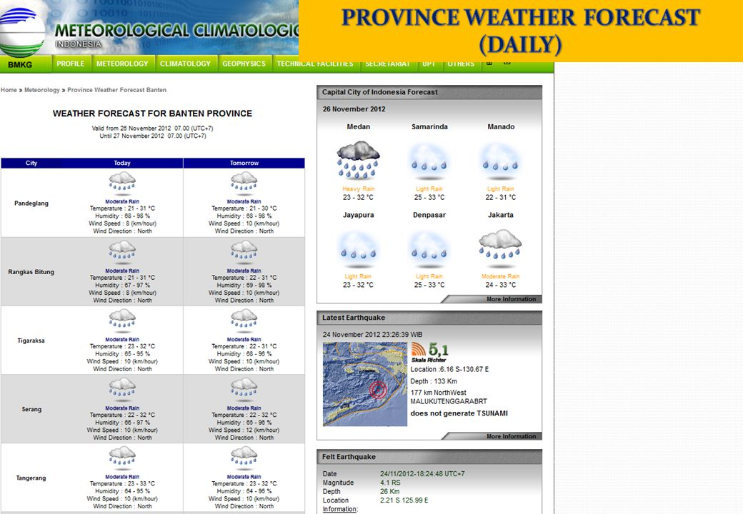 PROVINCE WEATHER FORECAST