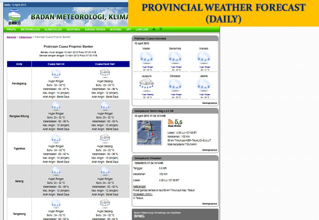 PROVINCIAL WEATHER FORECAST