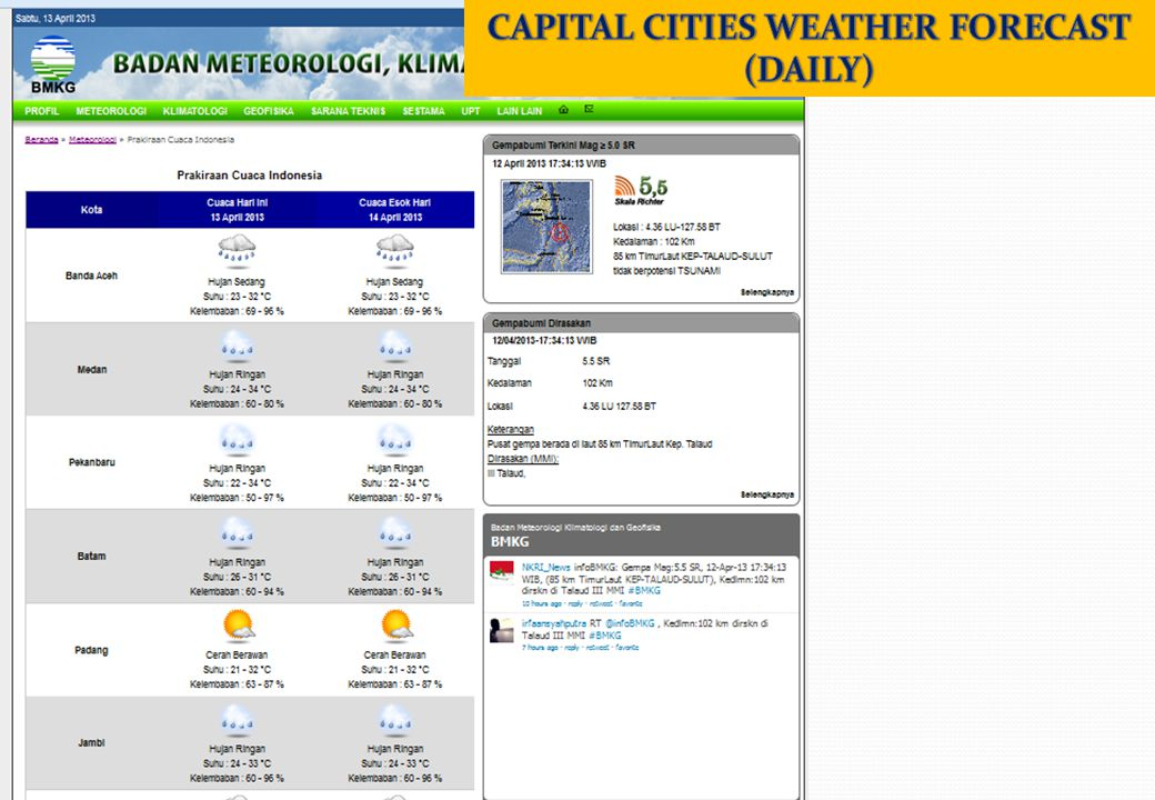 CAPITAL CITIES WEATHER FORECAST