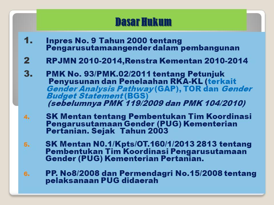 Dasar Hukum Inpres No. 9 Tahun 2000 tentang Pengarusutamaangender dalam pembangunan. RPJMN 2010-2014,Renstra Kementan 2010-2014.