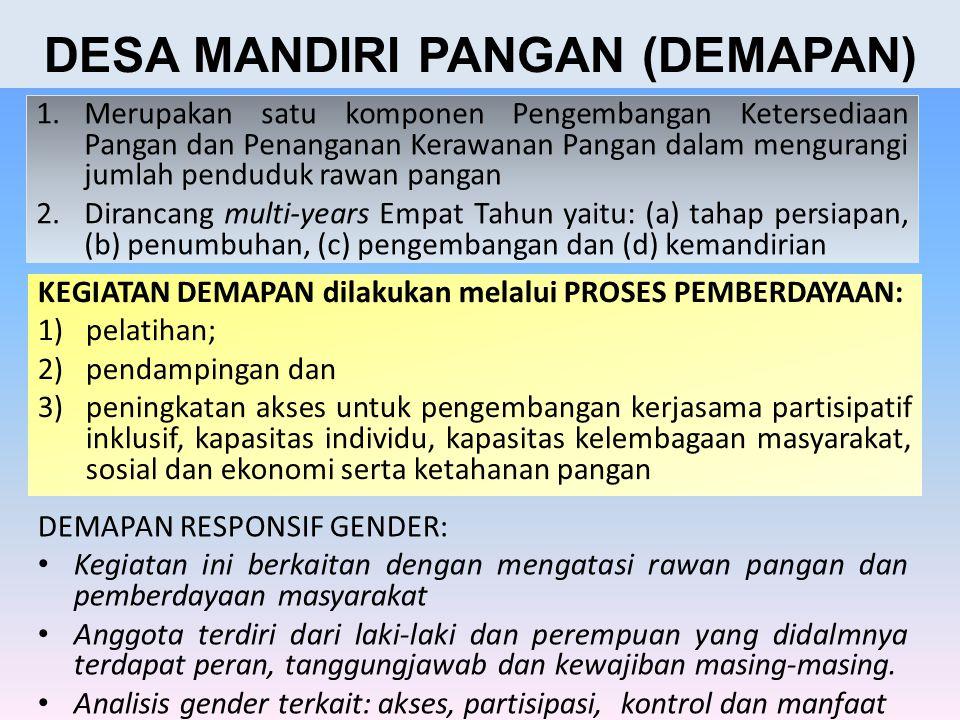 DESA MANDIRI PANGAN (DEMAPAN)