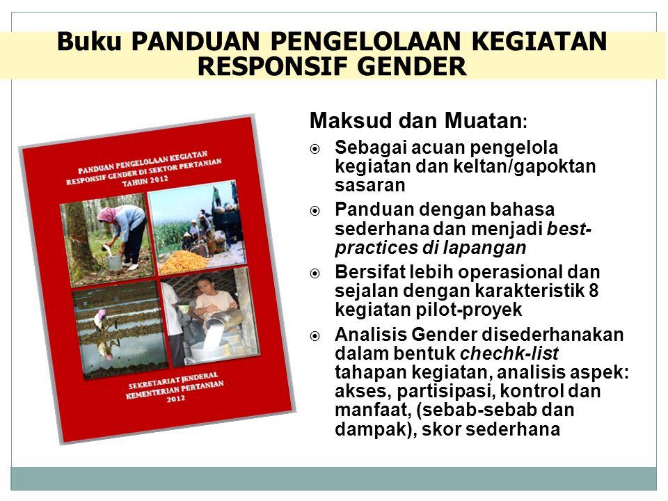Buku PANDUAN PENGELOLAAN KEGIATAN RESPONSIF GENDER