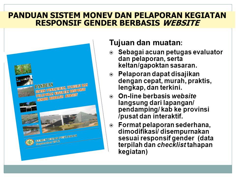 PANDUAN SISTEM MONEV DAN PELAPORAN KEGIATAN RESPONSIF GENDER BERBASIS WEBSITE