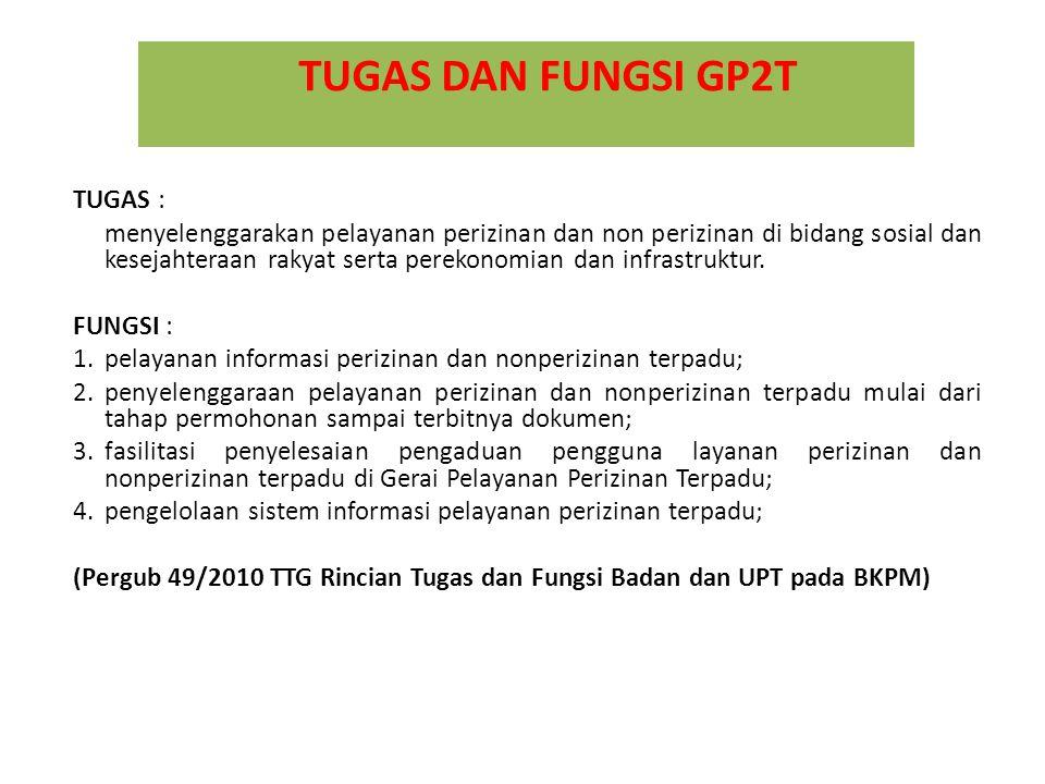 TUGAS DAN FUNGSI GP2T TUGAS :