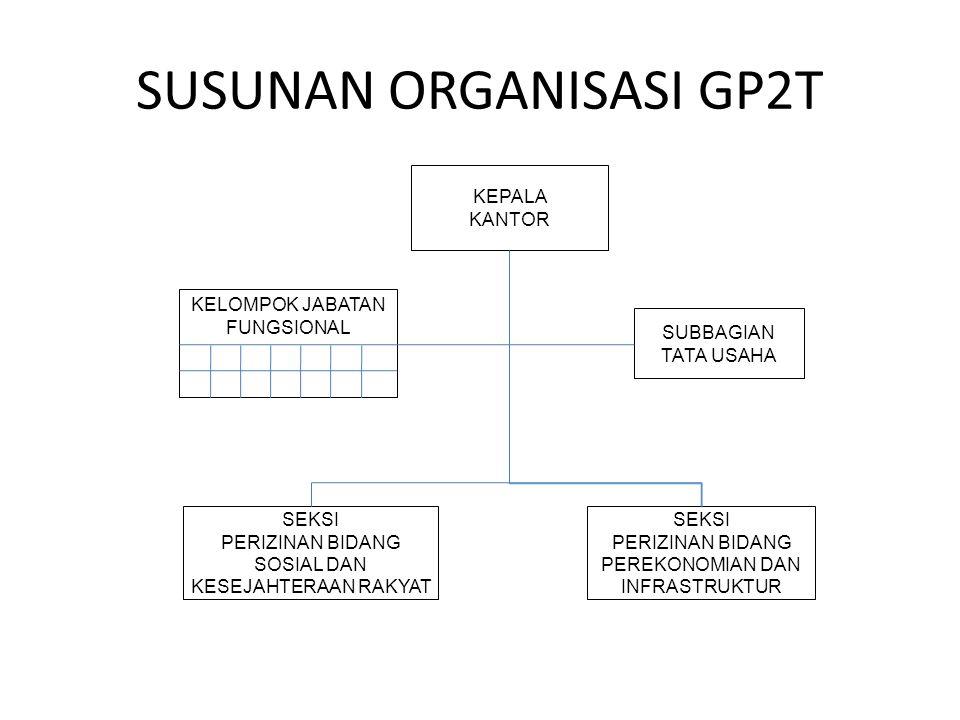 SUSUNAN ORGANISASI GP2T