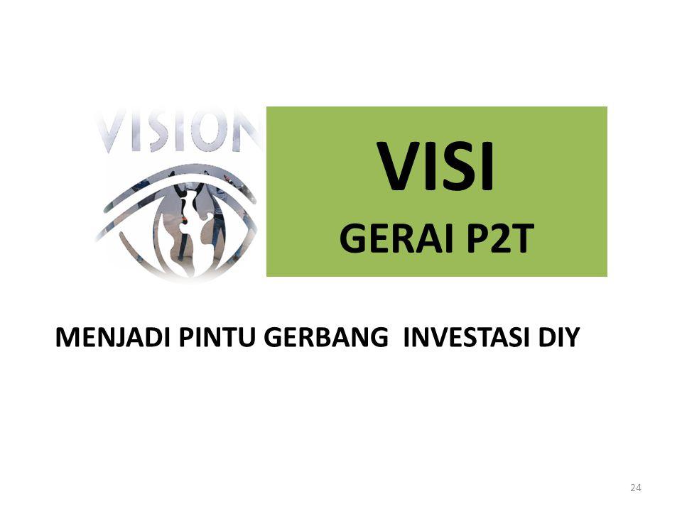 VISI GERAI P2T MENJADI PINTU GERBANG INVESTASI DIY