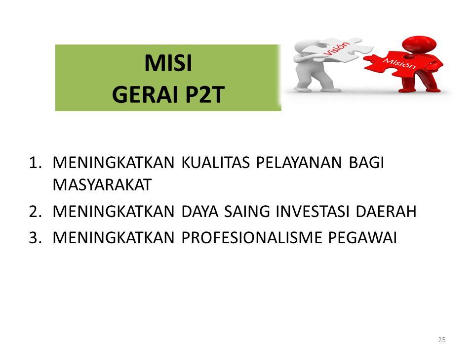 MISI GERAI P2T MENINGKATKAN KUALITAS PELAYANAN BAGI MASYARAKAT